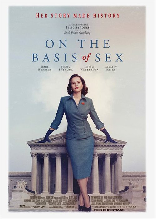 On the Basis of Sex Fragmanı